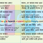 Spoken English Part 04