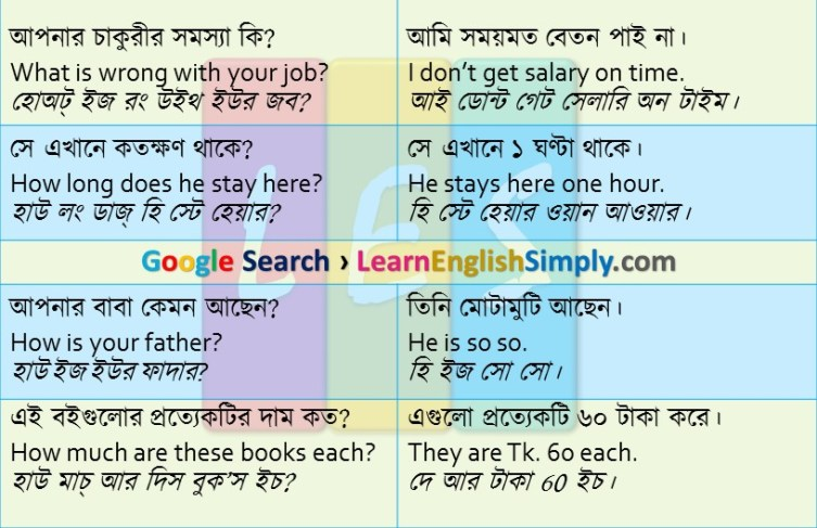 Spoken English Part 07