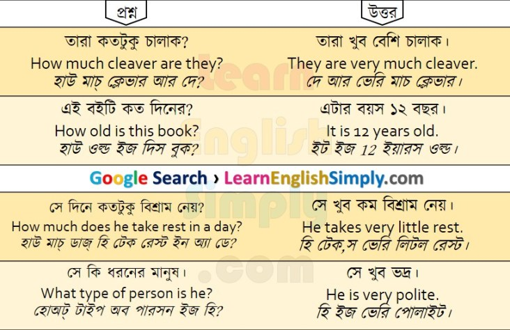 Spoken English Part 25