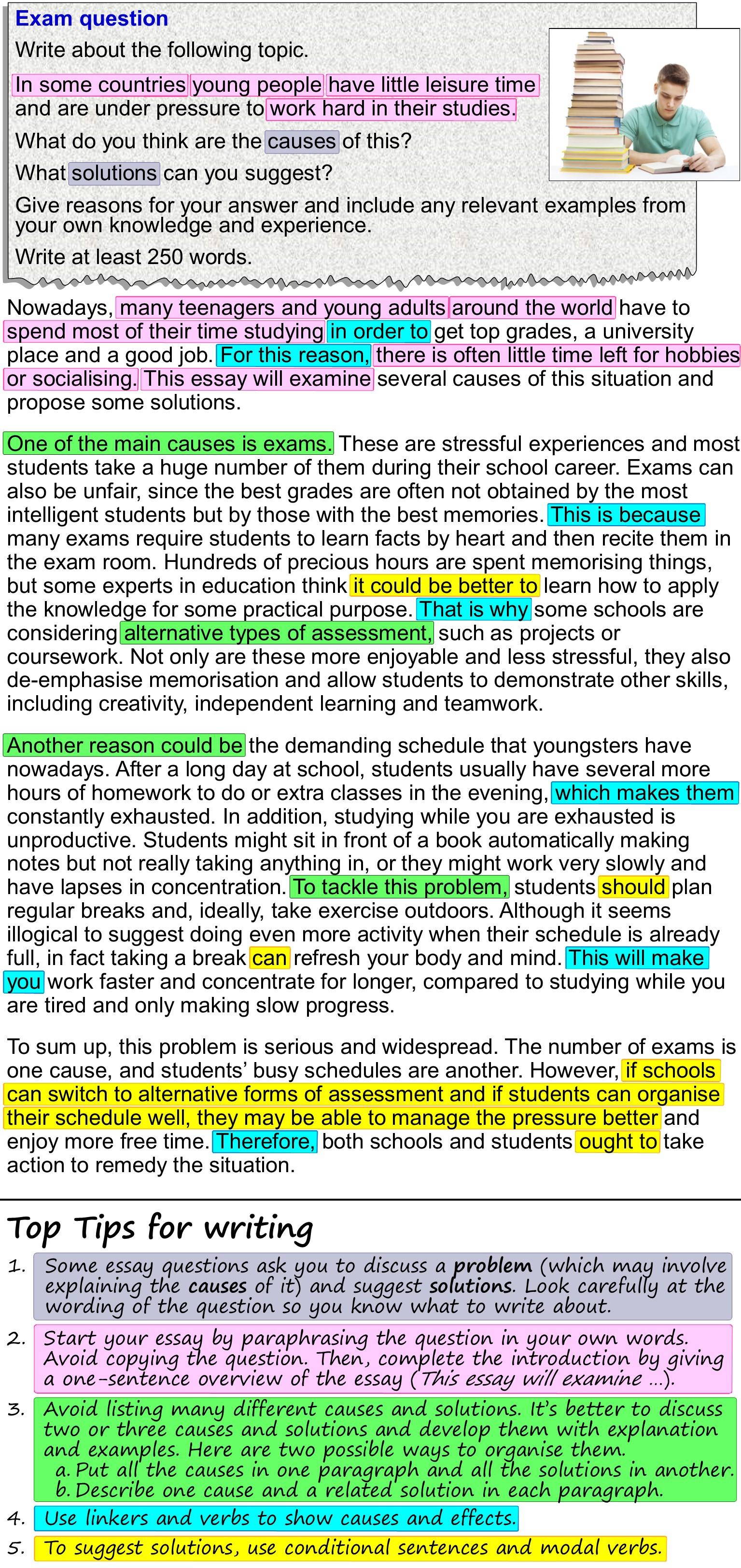 Leisure Time Essay Leisure Essays Sample Amp Examples