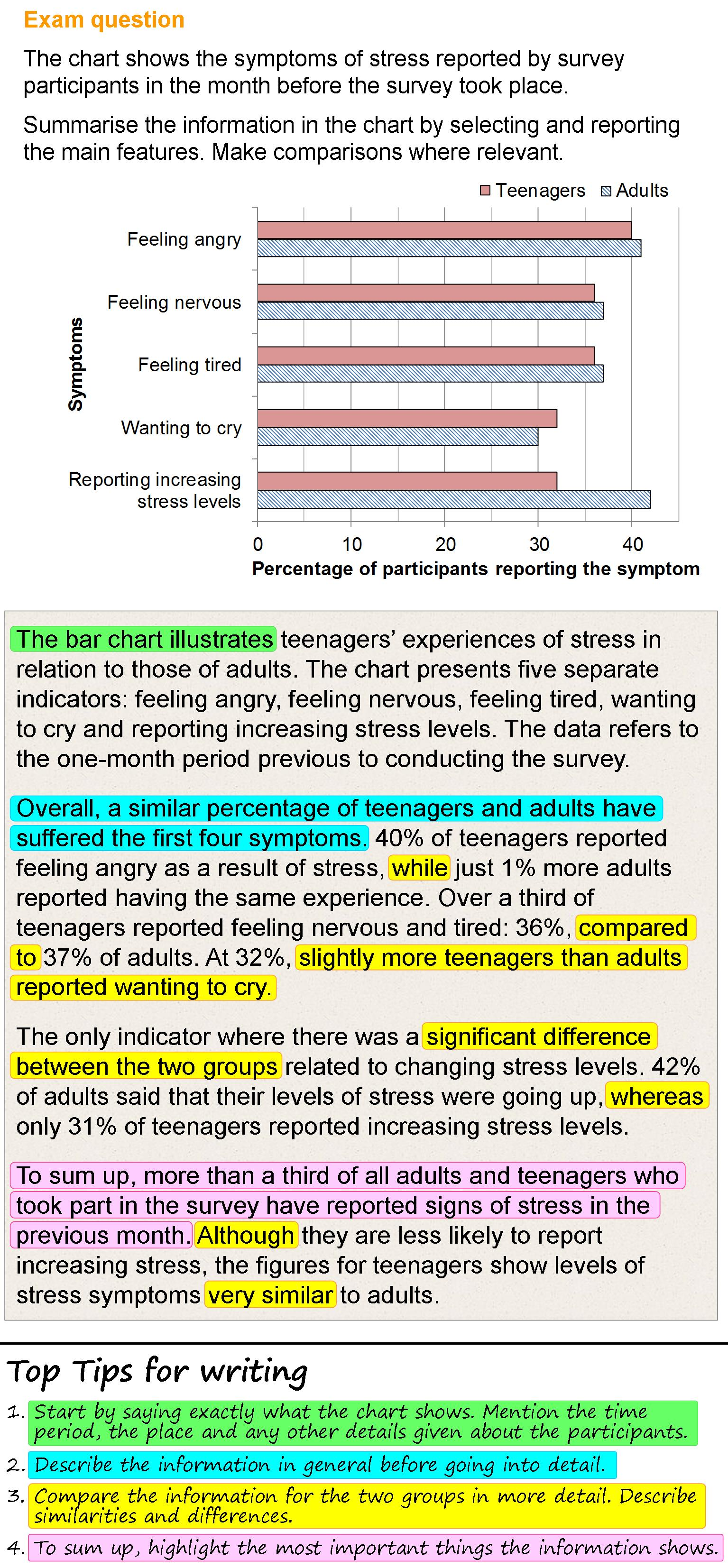 Teen Stress Learnenglish Teens