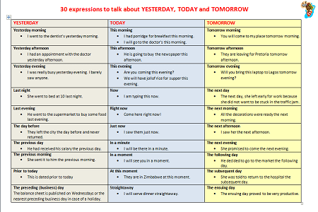 30 expressions to talk about Yesterday, Today and Tomorrow.