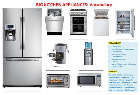 Simple Kitchen Machines Worksheet