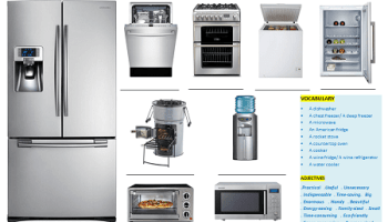 Big Kitchen Appliances Vocabulary Games And Worksheets