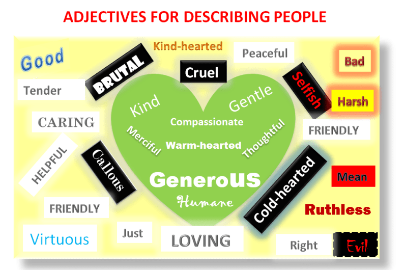 Adjectives for describing people_Learn English With Africa, June 2016