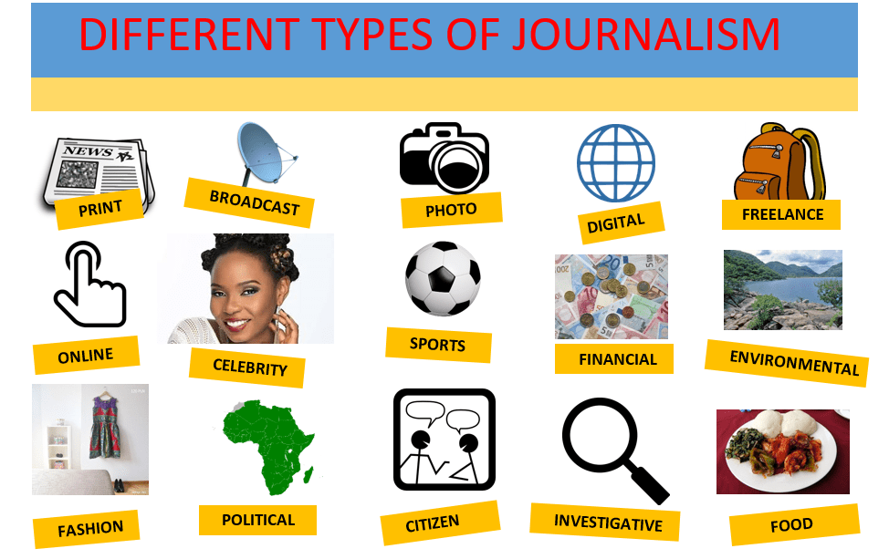 Media And Journalism Vocabulary - Learn English With Africa