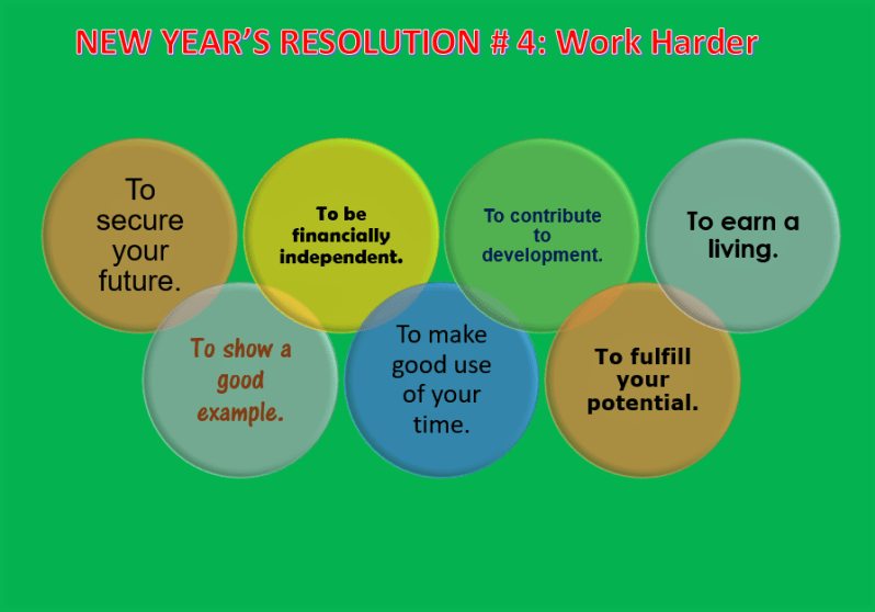 New Year's Resolutions # 4, Work Harder, Learn English With Africa, December 2016-English Worksheets