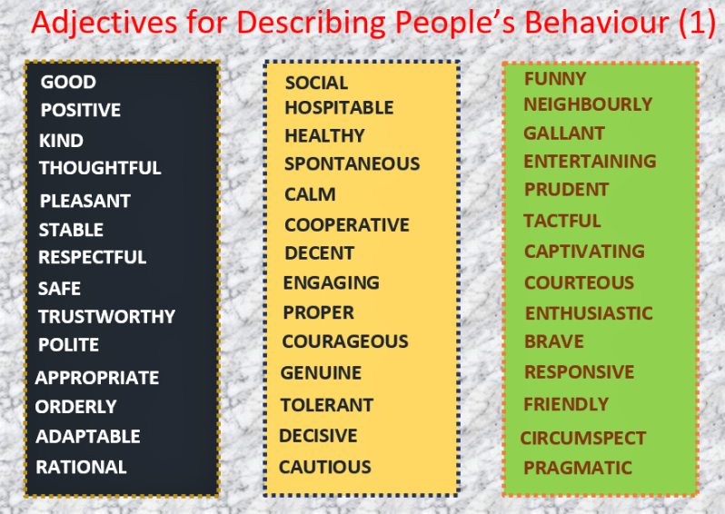 Vocabulary for Describing People's Behaviour: Adjectives