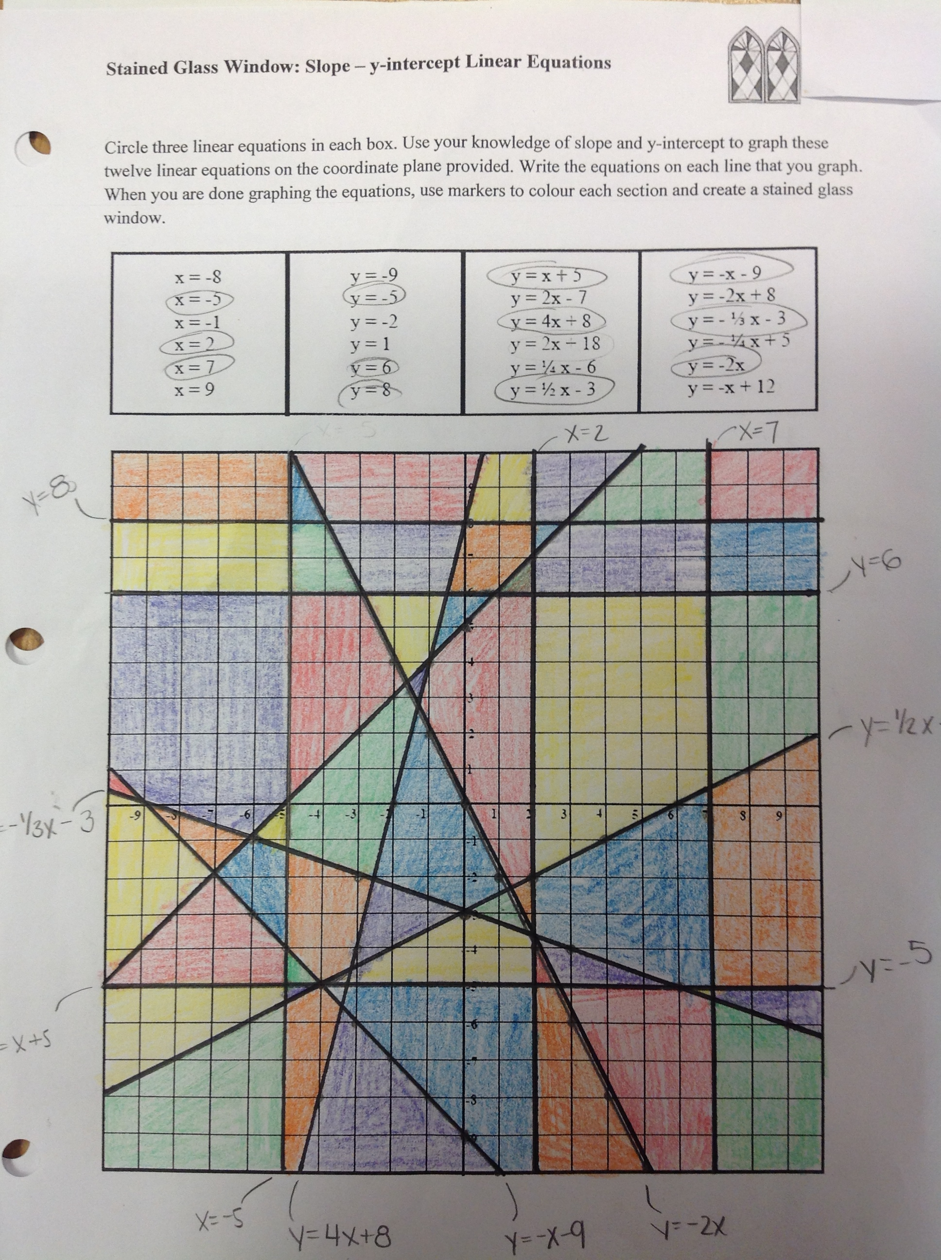 Linear Equations And Graphs Activities