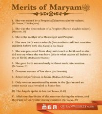 Inspiration: Merits of Maryam