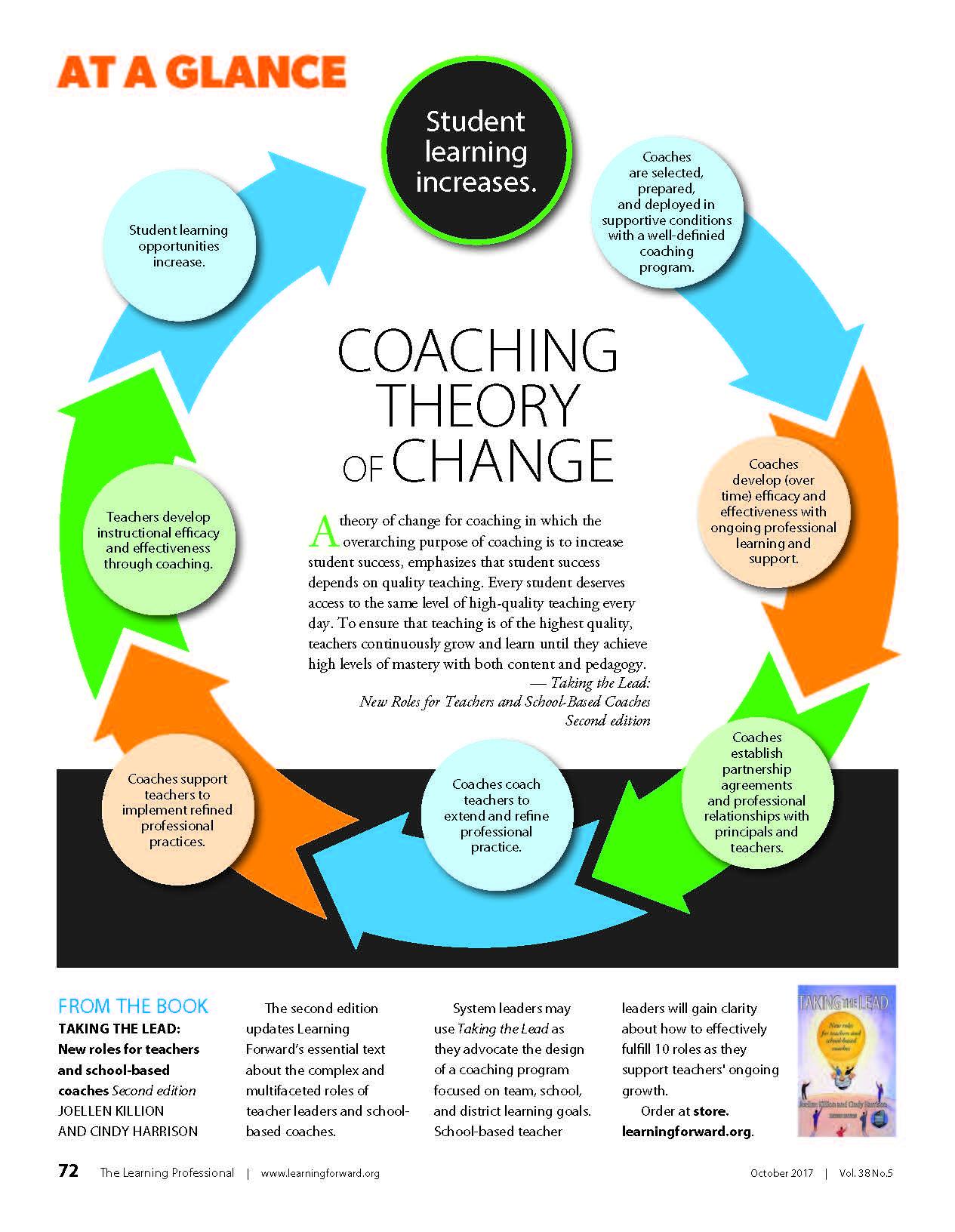 Coaching Theory Of Change