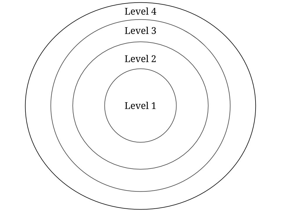 Western Circles