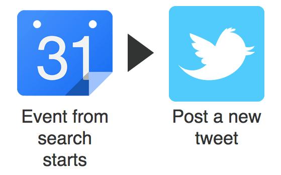 Ifttt  Tweet from Google Calendar