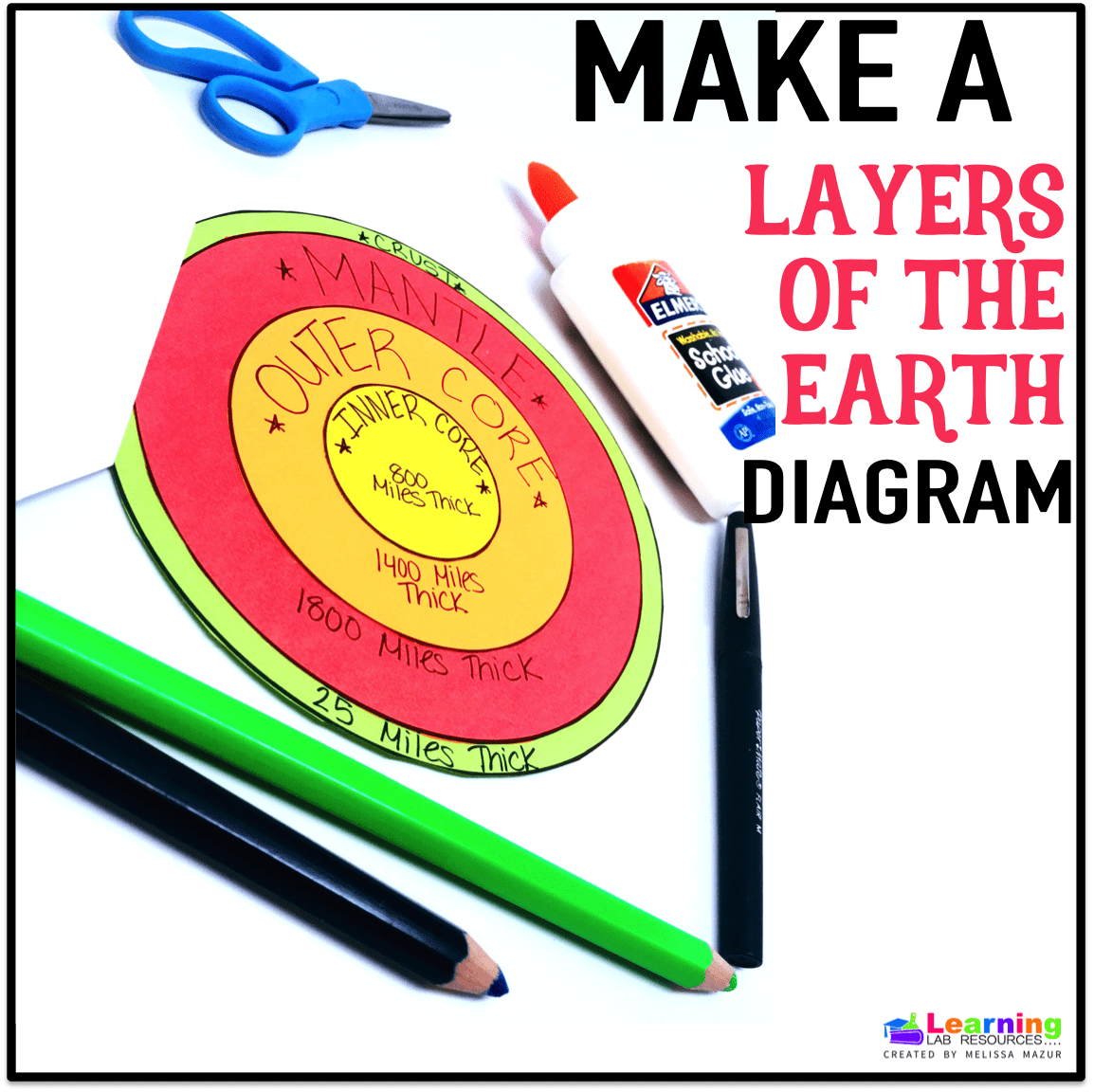 Free layers of the earth diagram learning lab resources pooptronica Images