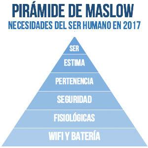 Pirámide de Maslow actualizada