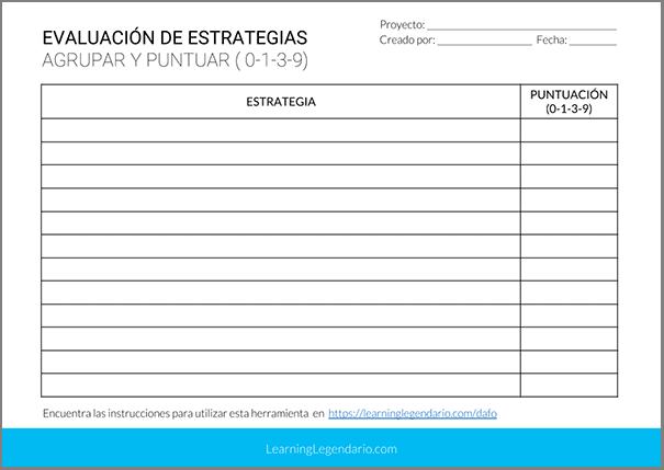 Plantilla Ejercicio Selección Estrategias Agrupar y puntuar (escala QFD 0-1-3-9)