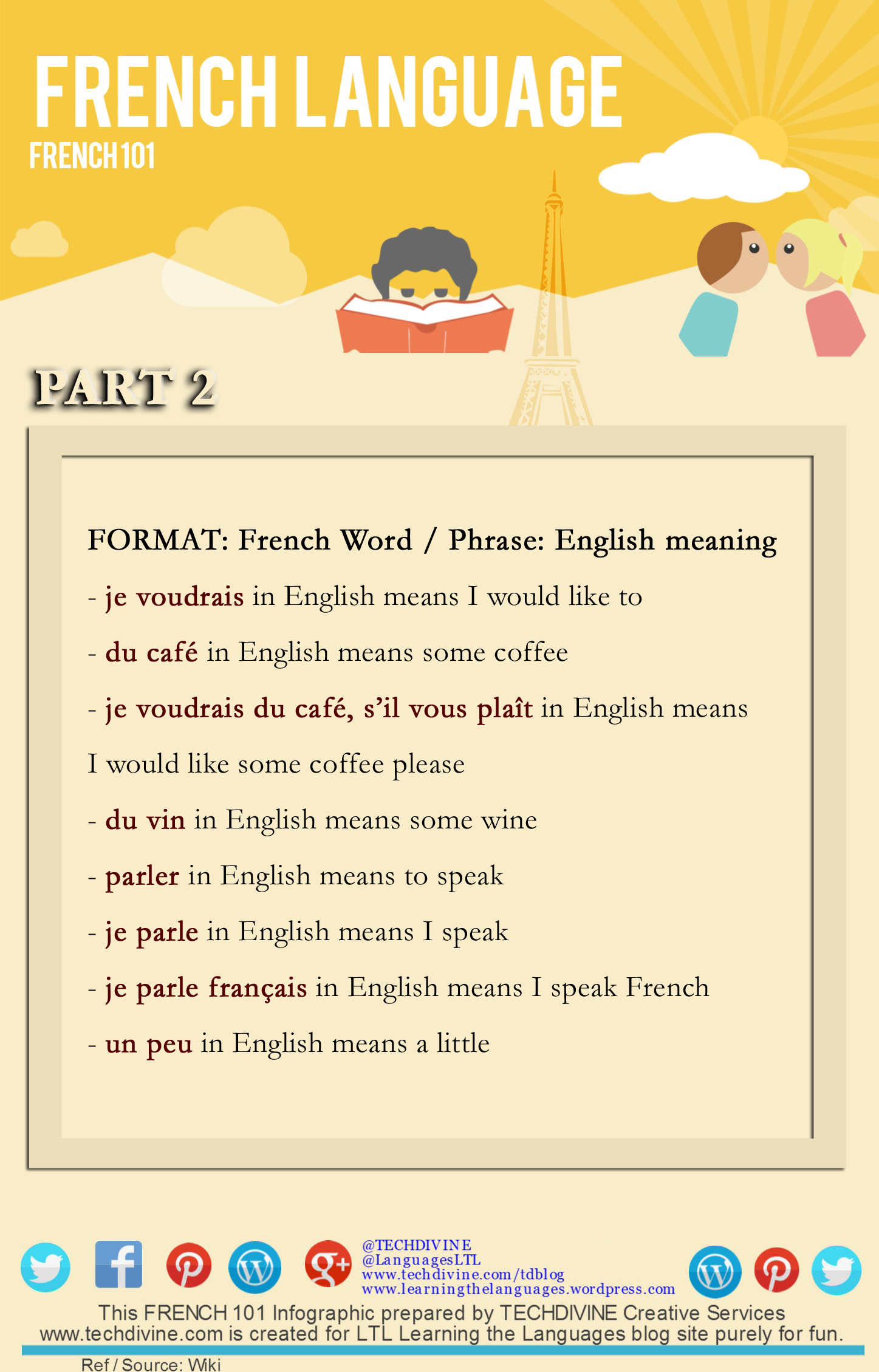 Learning French Part 2