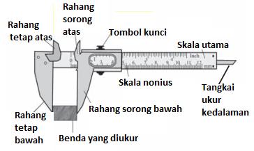 Cara Mengukur menggunakan Jangka Sorong