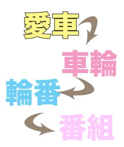 increase japanese vocabulary