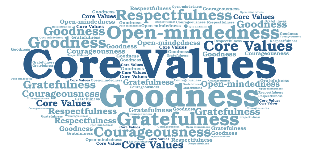 Core Values Goodness Open-minded Grateful Respect Courage Word Cloud learn laugh love live life LRN LAF LUV LIV LYF