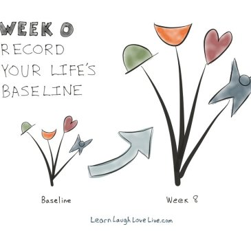 Path Week 0 Baseline LRN LAF LUV LIV LYF Learn Laugh Love Live Life