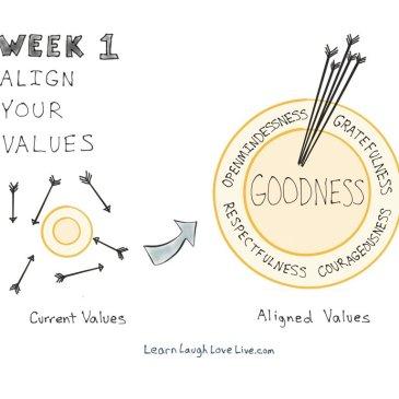 Path Align values LRN LAF LUV LIV LYF Learn Laugh Love Live Life