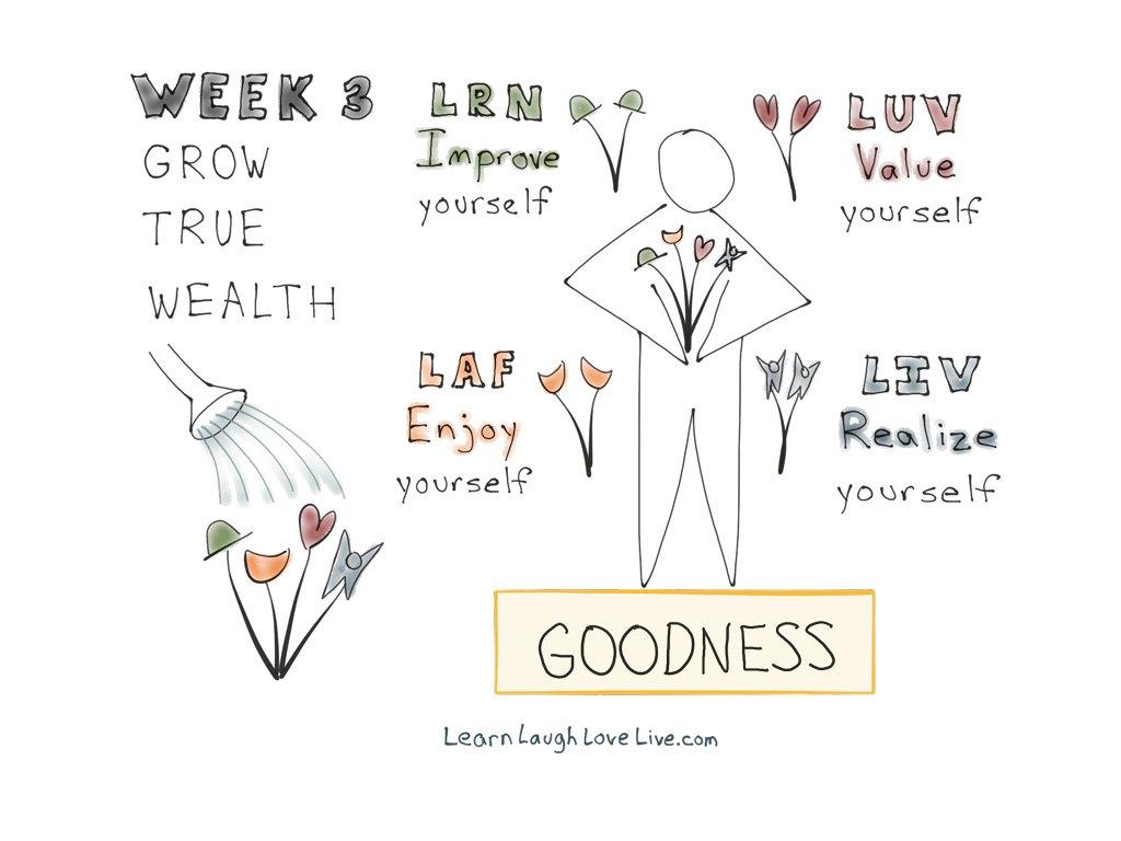 Path Grow true wealth LRN LAF LUV LIV LYF Learn Laugh Love Live Life