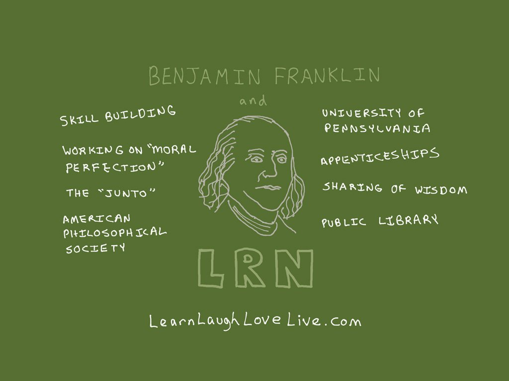 Benjamin Franklin and LRN