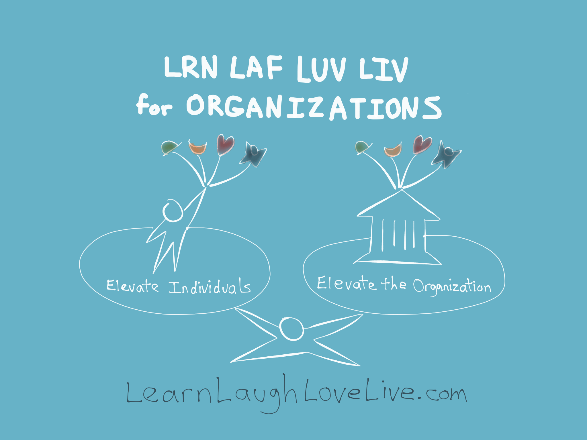LRN LAF LUV LIV Organizations Learn Laugh Love Live Life LYF