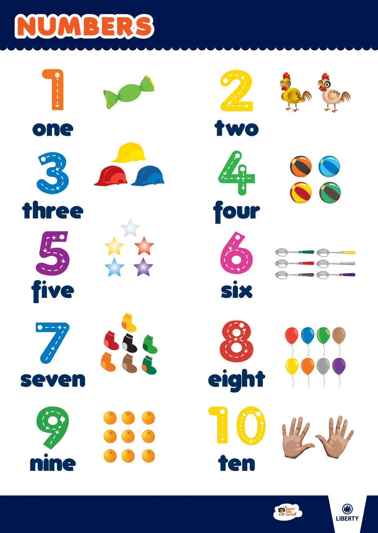 Learn Like Lerato Number Concepts