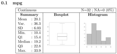 data_profiling_r2lUniv.png