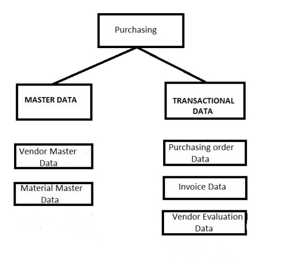 sap material master tables brokeasshome com sap mm cin configuration guide pdf sap mm cin configuration guide pdf