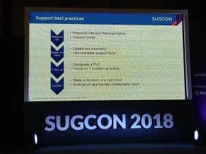 SUGCON2018 India! Highlights – Learn Sitecore