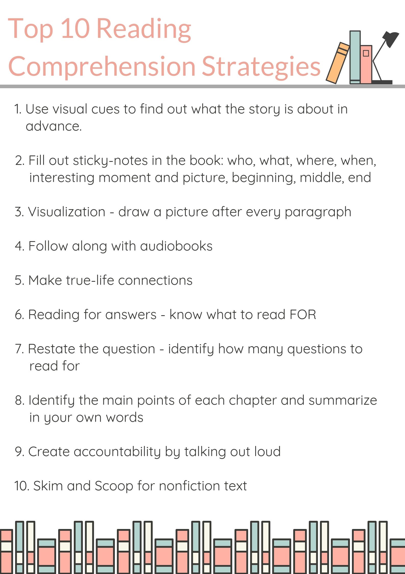 Top 10 Reading Comprehension Strategies