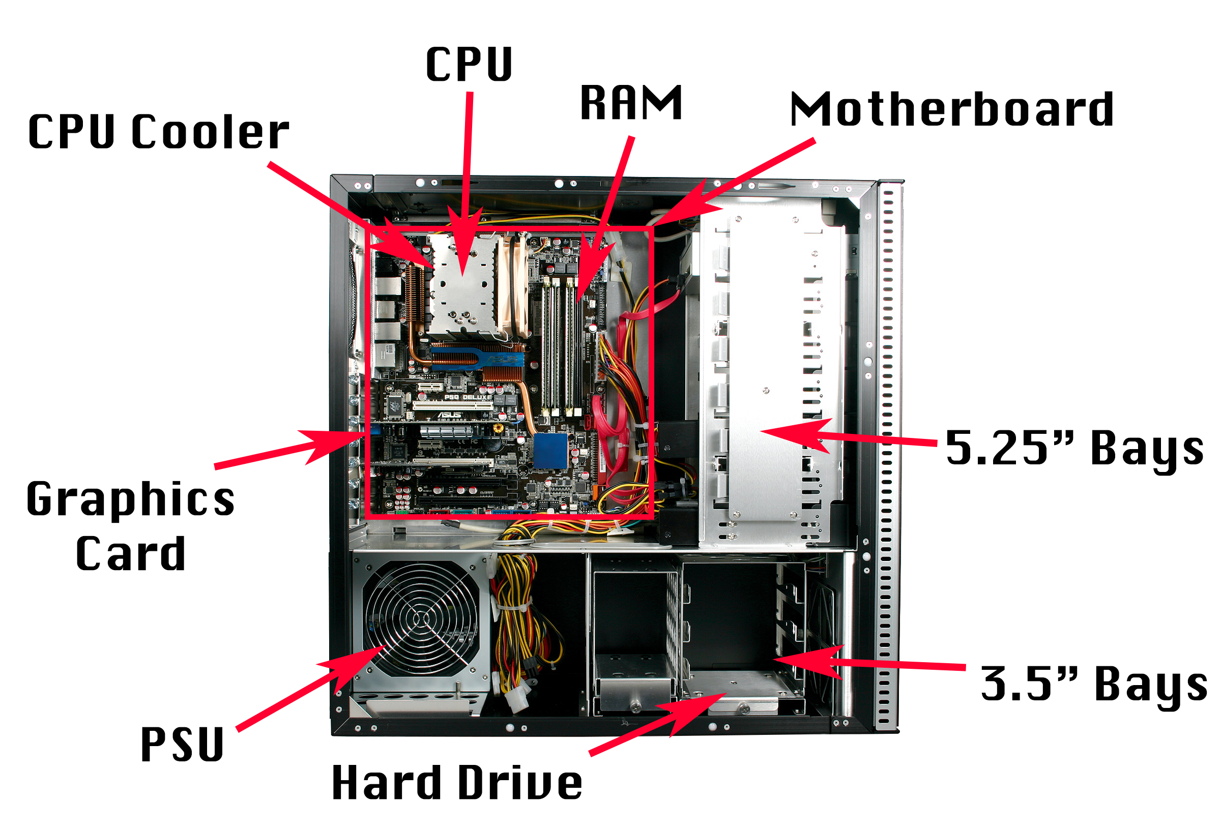 Learn To Build A Pc