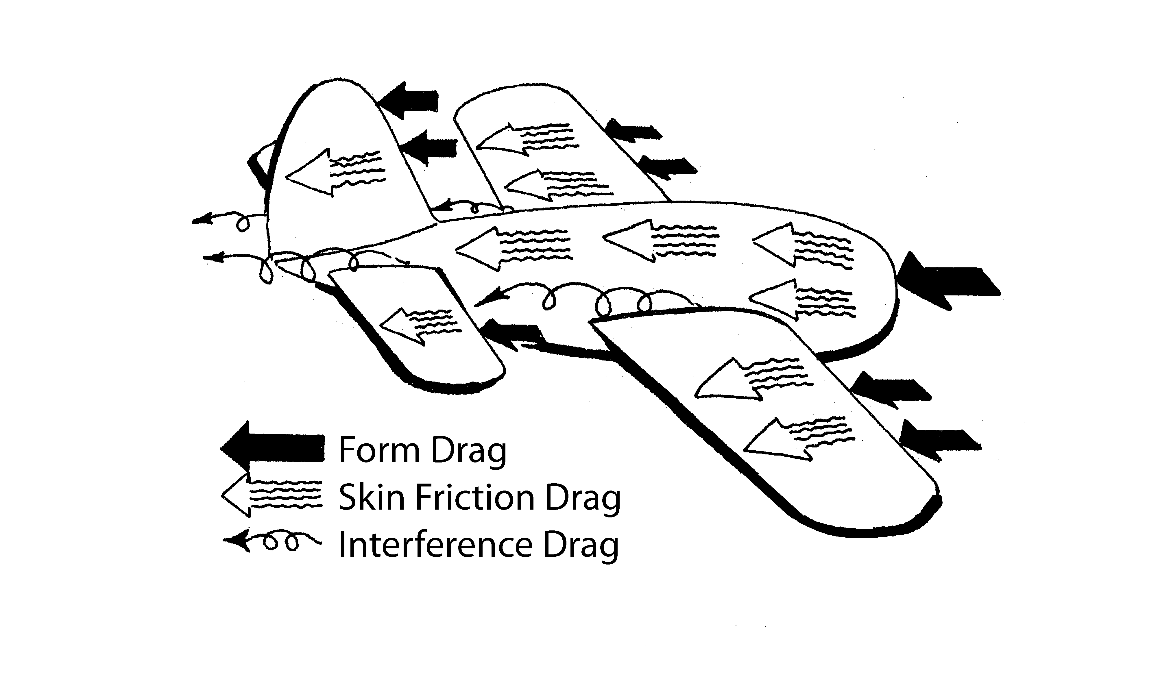Diagram Of Induced Drag Pictures To Pin