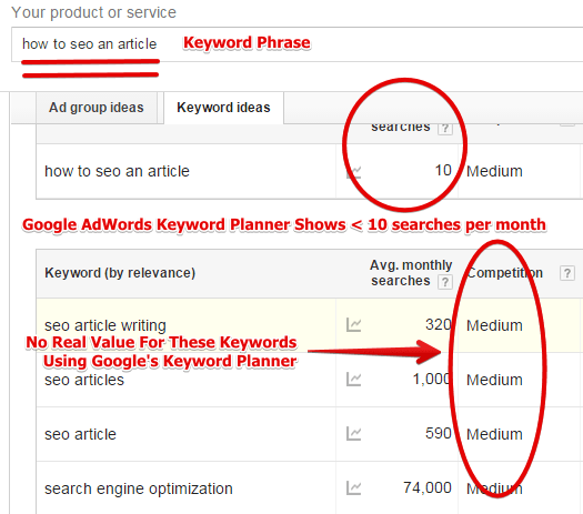 how to seo an article photo of keyword research