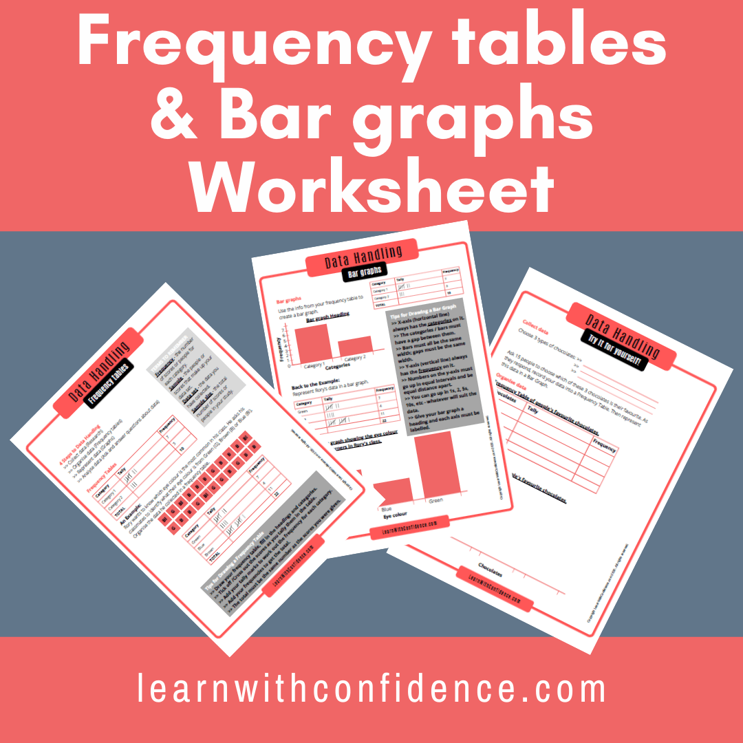 Frequency Tables And Bar Graphs Worksheet Grade 5