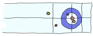 A top view of a curling ice/game