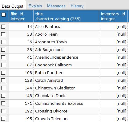 Tutorial Belajar PostgreSQL Left Join