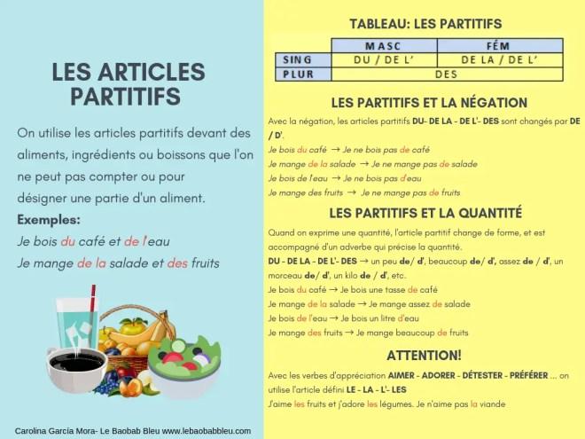 LES ARTICLES PARTITIFS.png