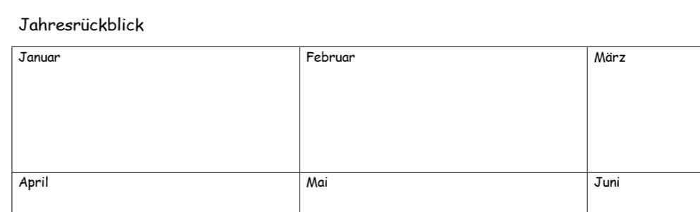 Tabelle Jahresrückblick