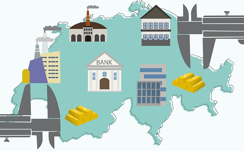 Switzerland Real Estate Investiments