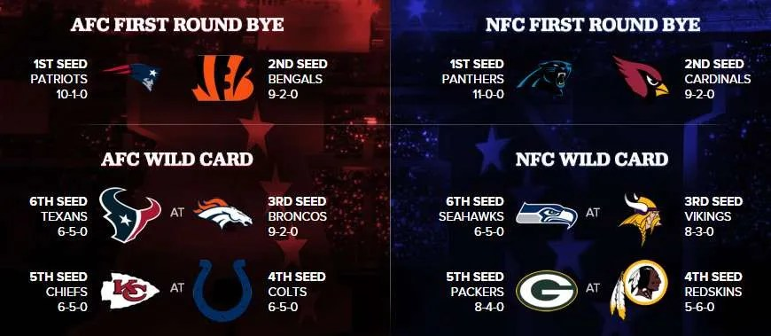 playoff-picture-w13-2015