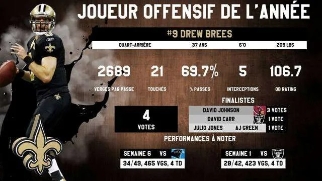 brees-offensif-saints