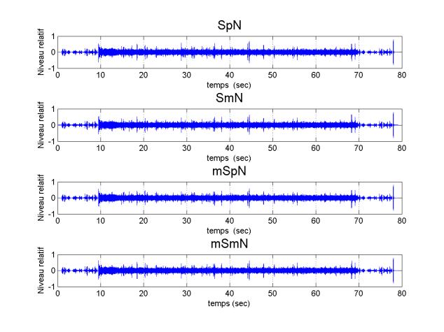 5_JUNA9_env_beyer_SNRm10_Aligned_Signals