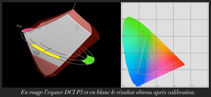 Couverture DCI P3 du BenQ PV270