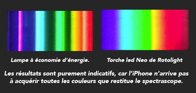 Rendu d'un spectrascope Rotolight.