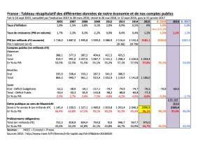 france-comptes-publics-2016