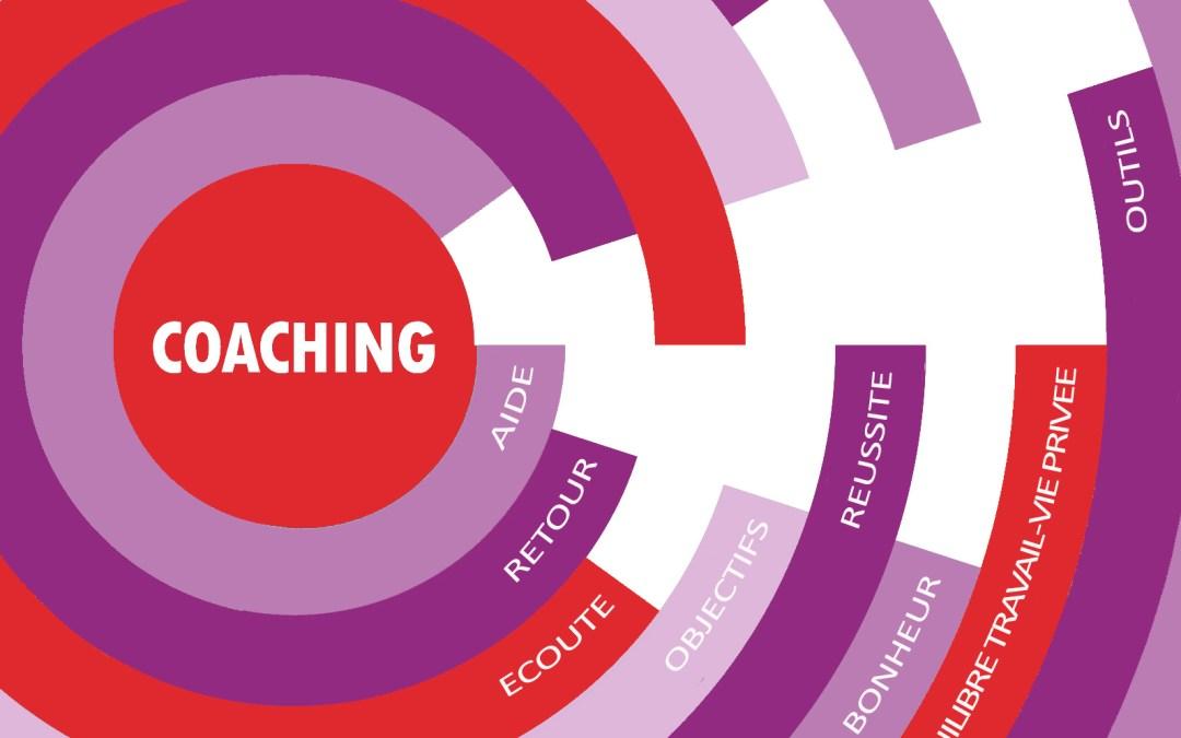 Mon coaching, en quoi est-il différent ?